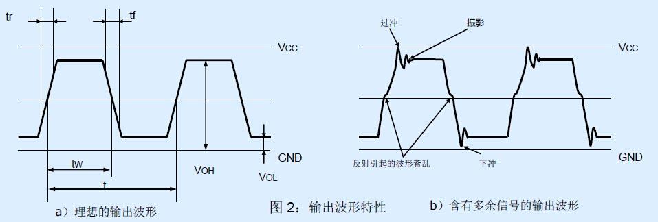 介绍石英晶体振荡器应用时的电路设计应该避免的一些事情